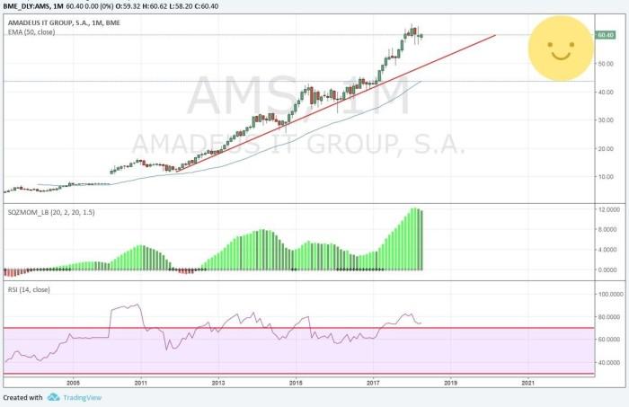 AMS 7-04-2018 2