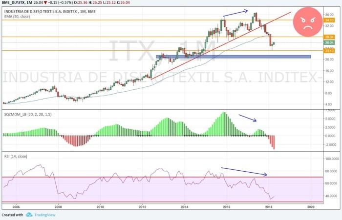ITX 7-04-2018 2