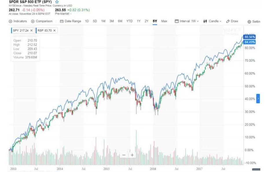 se hunde el mercado si