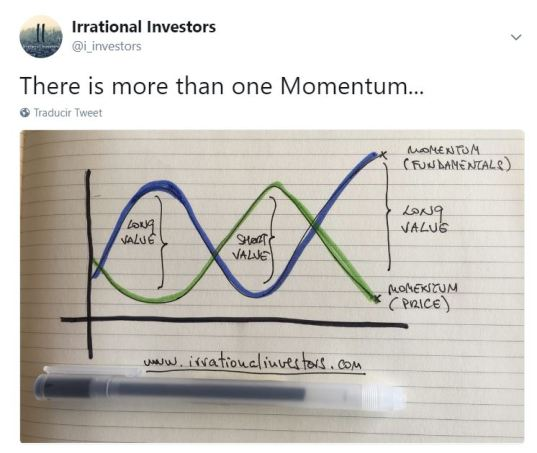 There is more than One Momentum